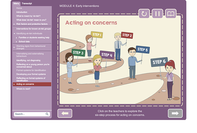Promoting and supporting mental health - Acting on concerns
