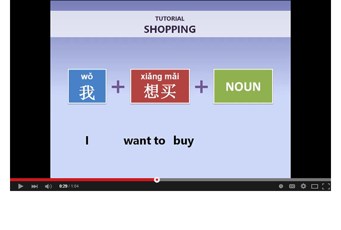Chinese Language Resources - Shopping grammar tutorial