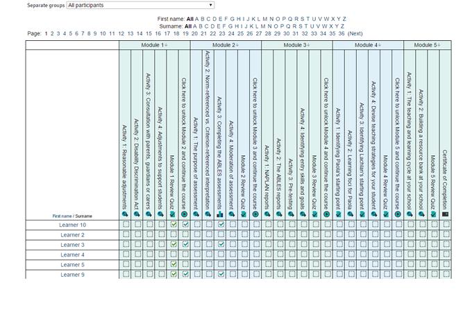 Professional Learning Portal - Learner Progress report