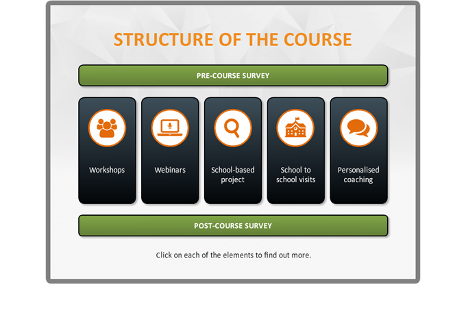 Course overview - Menu screen
